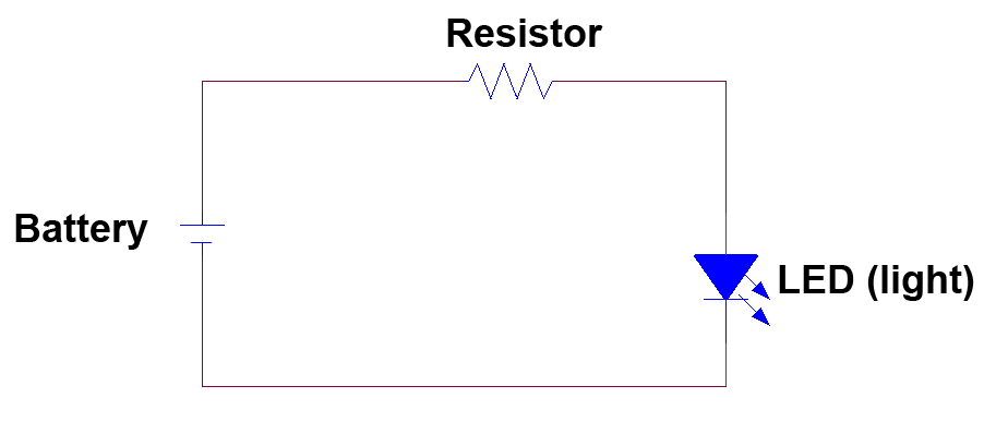 why can the resistor go at the beginning of the circuit or
